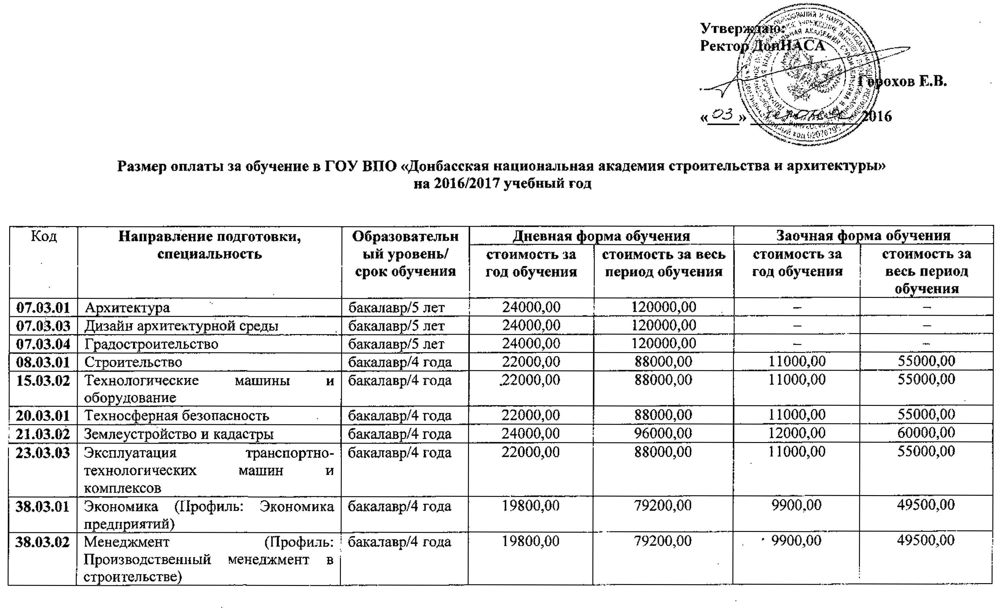Декоративный диплом или сколько стоит обучение при ДНР   и республиканского диплома который нигде не котируется придется заплатить около 88 120 тысяч рублей за весь период 35 2 48 тысяч гривен