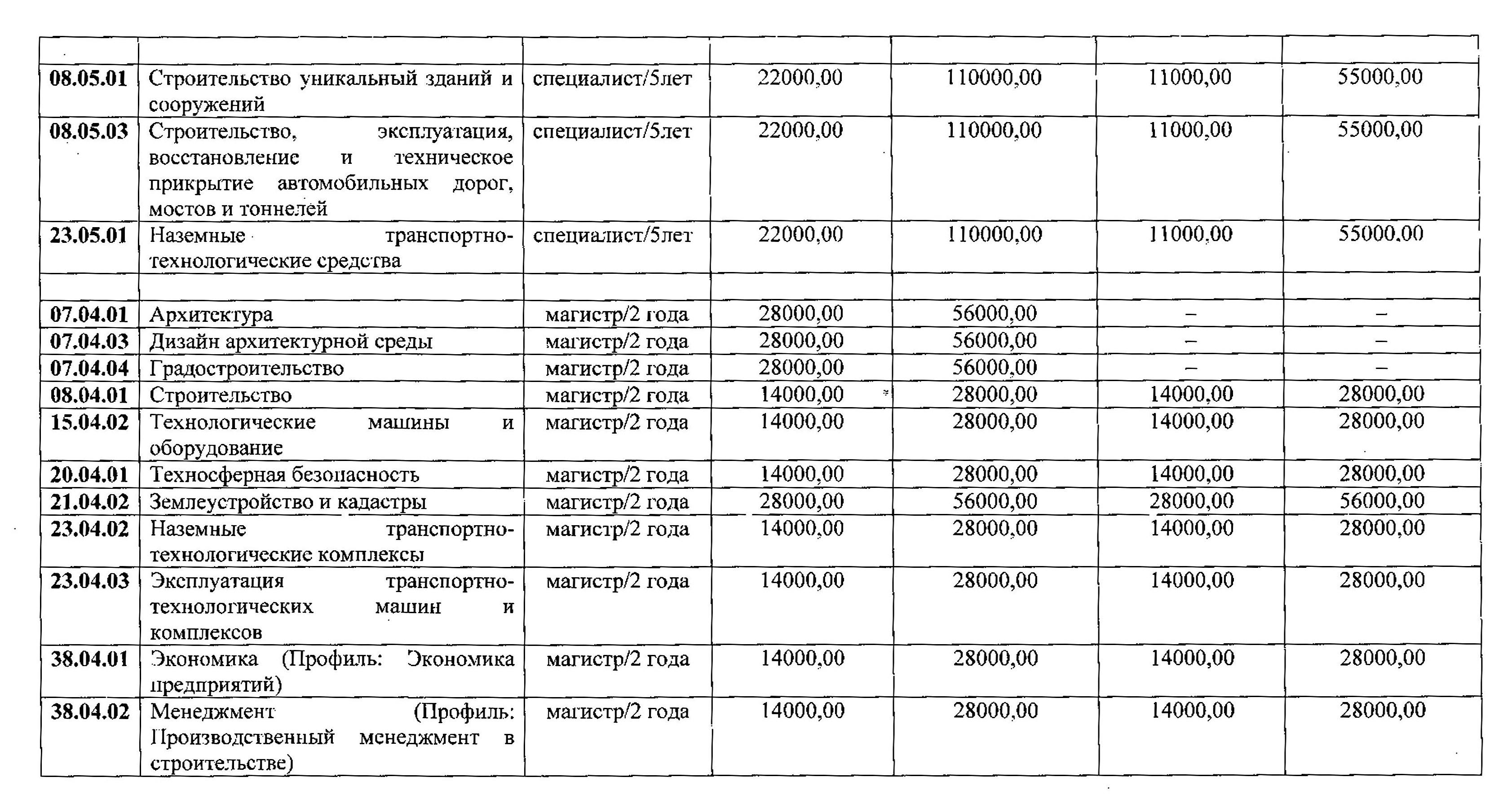 Декоративный диплом или сколько стоит обучение при ДНР  Не менее востребованной в ОРДО является педагогическая сфера Учитывая недостаток в воспитателях и учителях в новом учебном году ДНР создала на базе